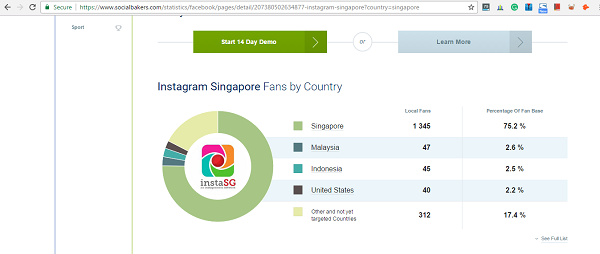 Instagram Fans in Singapore